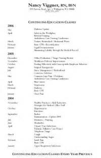 Sle Resume For Supervisor Position by Hotel Supervisor Resume