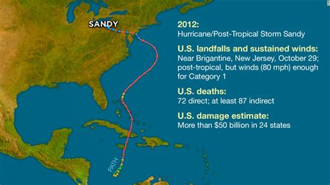 hurricane sandy fast facts cnn