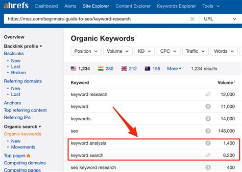 seo keyword research template seo keyword research template image collections free