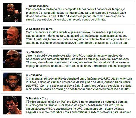 top 10 melhores lutadores de mma por peso ranking blog na grade do mma