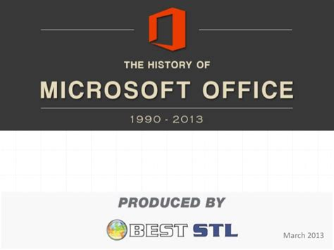 The Microsoft Office The History Of Microsoft Office