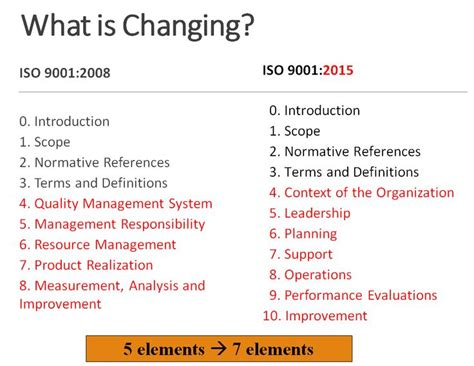 11 Best Iso 9001 Board Images On Pinterest Management Leadership And Charts Iso 9001 2015 Scope Template