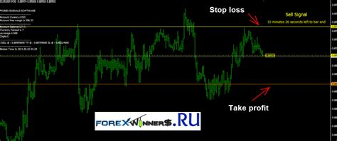 Auto Forex Trader by Auto Trade Fusion Forex Signals Forex Winners Free
