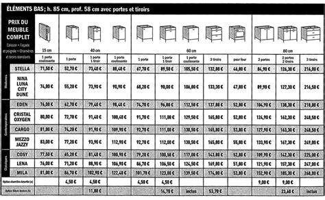 tarif cuisine brico depot des nouveaut 233 s dans les cuisines brico depot