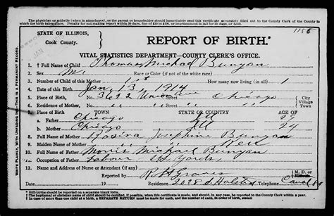 County Birth Records The Kerr Family Line The Children Of Maurice And Bunyan
