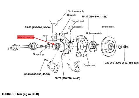 repair voice data communications 2004 hyundai santa fe seat position control service manual how to change front wheel bearing 2009 hyundai tucson mevotech 174 h513256