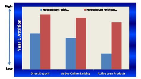 dda bank account demand deposit accounts dda in 2016