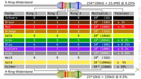 resistor color code web app resistor color code web app 28 images how to read an inductor value 28 images indcutor color