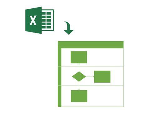 diagramme de flux de processus excel diagrammes office