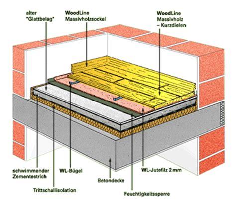 fu 223 bodenaufbau - Fließestrich Auf Holzboden