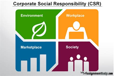 corporate responsibility corporate social responsibility its advantages and