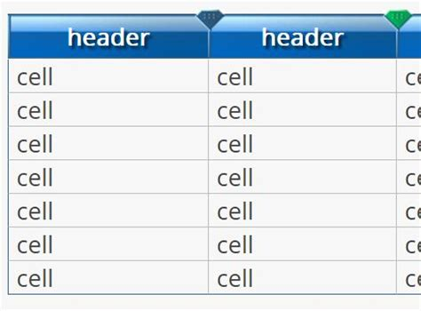 jquery ui layout initialization error jquery plugin for draggable resizable table columns