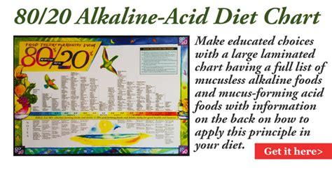 80 20 Food Detox Program Pdf dr christopher on the mucusless diet
