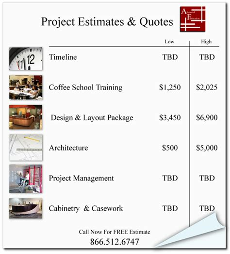 coffee shop design proposal coffee shop design coffee school coffee consulting