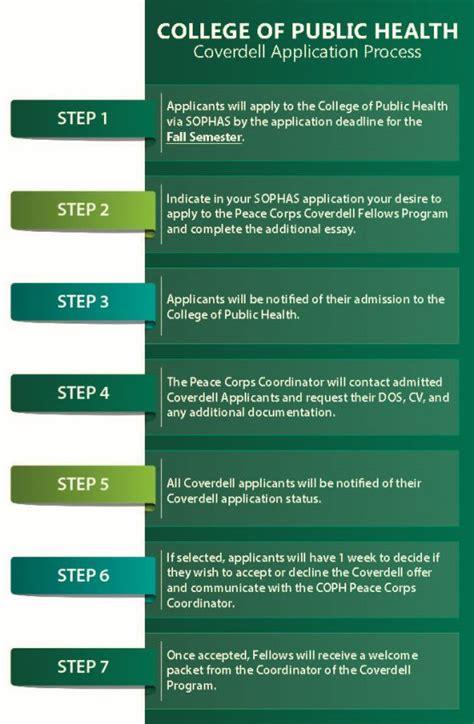 application process usf health