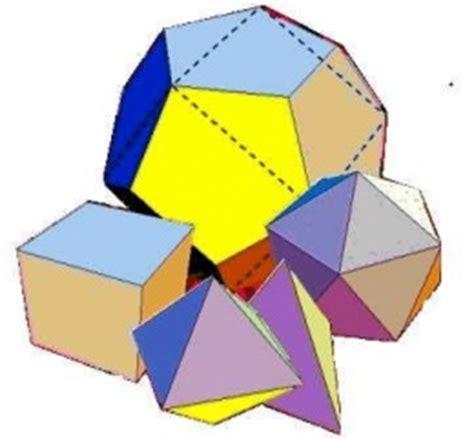 figuras geometricas del espacio geometr 237 a del espacio ecured
