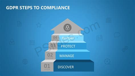 Gdpr Steps To Compliance Ppt Pslides Compliance Ppt Template