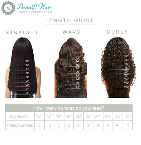 Malaysian Curly Hair Length Chart   Short Curly Hair