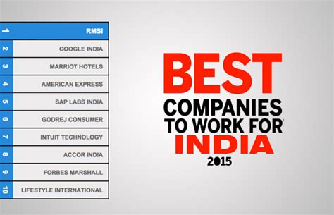 Best Company To Work For To Get An Mba by Best Companies To Work For In India 2015 Rmsi Dethrones