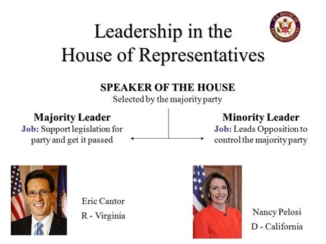 who is the majority leader of the house of representatives government institutions legislative branch ppt video online download