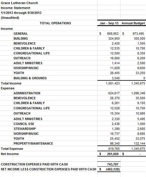 best photos of church income statement excel church
