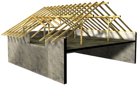 Roof Structure Roof Structure Vs Roof Covering