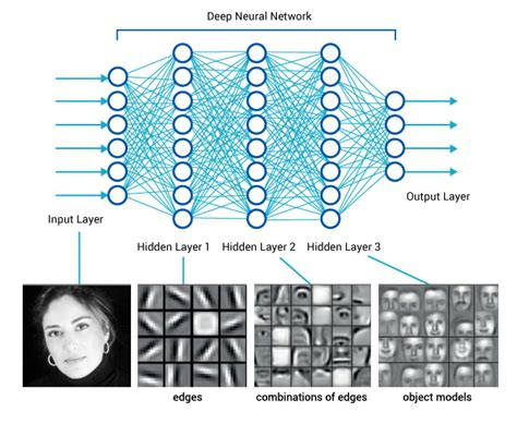 pattern recognition machine learning deep learning amax information technologies page 4