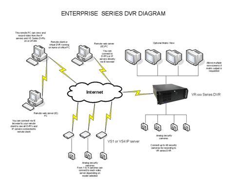 ent diagram ent diagram driverlayer search engine