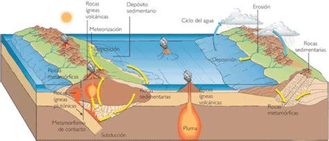 foto de las placas tectonicas tect 243 nica de placas geolog 237 a venezolana