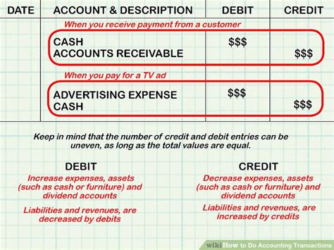 Accounting Treatment Of Letter Of Credit Transactions how to do accounting transactions 12 steps with pictures