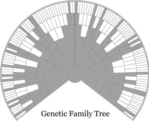 family genome template q a everyone has two family trees a genealogical tree