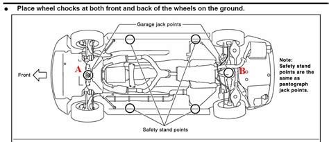 Raising The Front Or Back End For Servicing G35driver