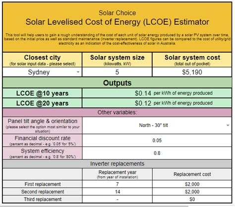 solar cost calculator what s the current levelised cost of energy lcoe for