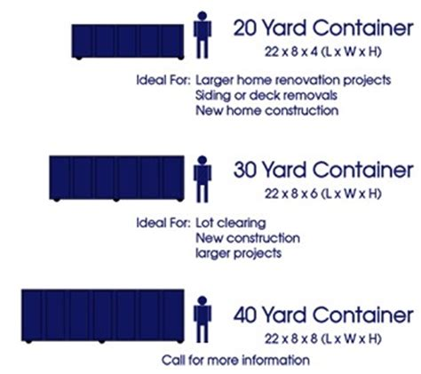400 Square Meters To Feet by Roll Off Container Rental Ard S Container Service We