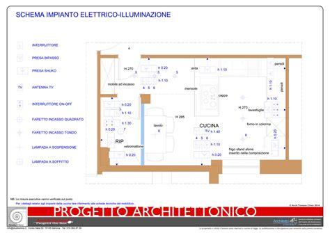 impianto elettrico cucina casa immobiliare accessori impianto elettrico cucina