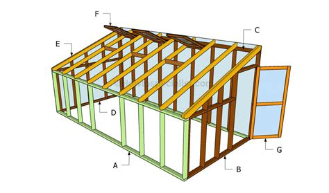 lean to house designs how to build a lean to greenhouse howtospecialist how
