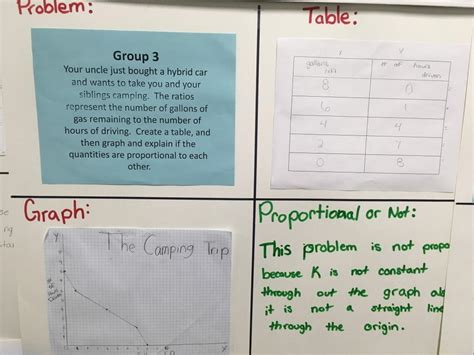 week  january    woods math class