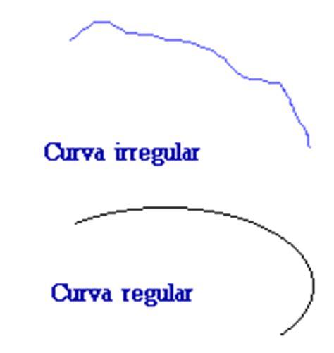 figuras geometricas rectas y curvas la escuela digital geometr 237 a las l 237 neas