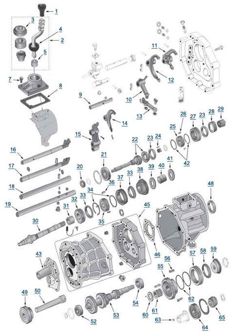 yj wrangler ax transmission parts breakdown rebuild