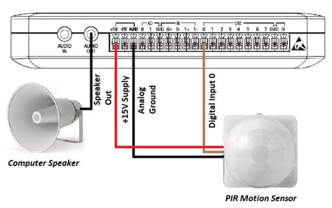 alarm sensor wiring diagram wiring diagram gw micro