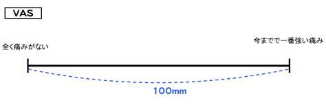 vas scale 4種類のペインスケール 痛み の評価とは nrs フェイススケール vasをご紹介 一寸先は痛み 理学