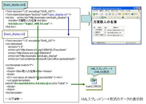 xsl apply templates mode たのしいxml xmlをofficeで扱う