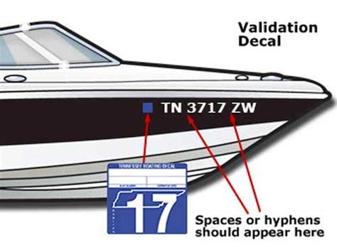 displaying the registration number and validation decals - Boat Registration Numbers Size Tennessee