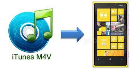 how to play your itunes on nokia lumia 920