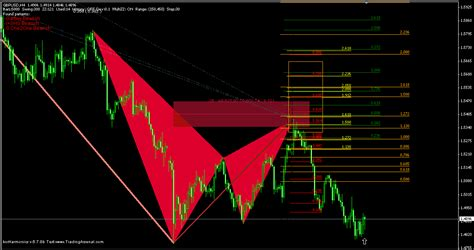 abcd pattern afl harmonic trading trade gartley pattern