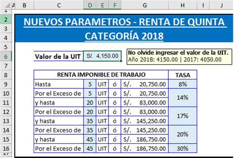 Sunat Declaracion Renta De Primera Categoria 2016 | sunat declaracion renta de primera categoria 2016
