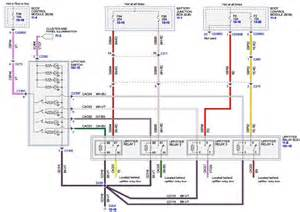 2014 ford upfitter wiring review ebooks
