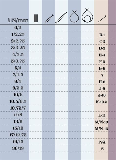 knitting needle chart knitting needle inventory chart keep track of