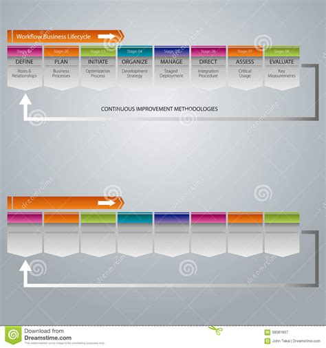 banner workflow business process lifecycle banner stock vector