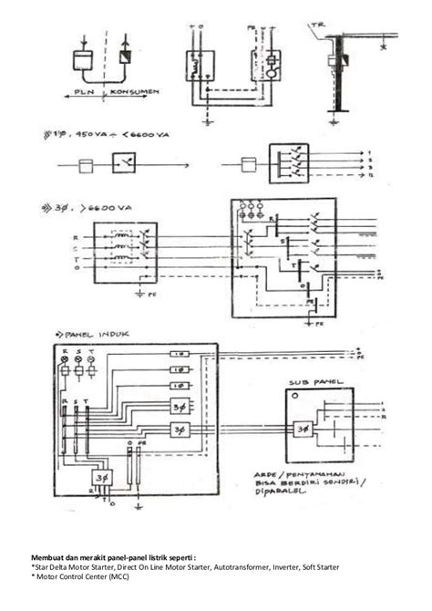 Switch Listrik listrik